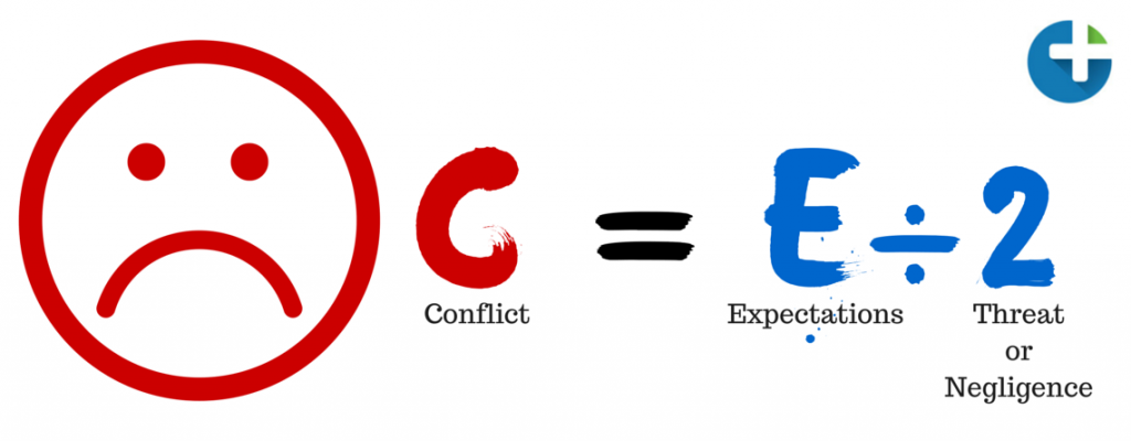 Conflict Resolution with Your Doctor